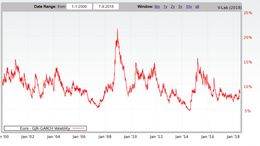 Волатильность евро.png