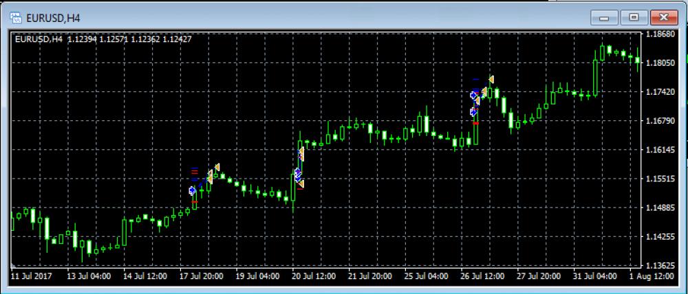 Polar_trades.png